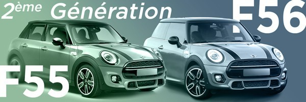 MINI from 2018 to 2021